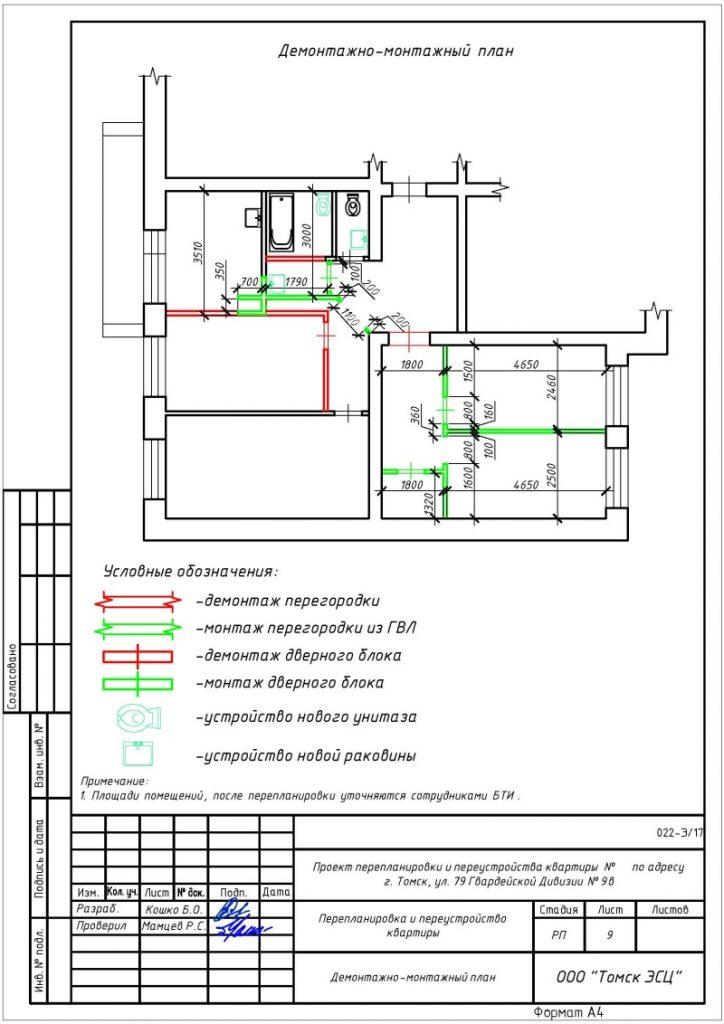 Содержание проекта перепланировки. Монтаж демонтаж. Разработка проектов перепланировки в Томске.